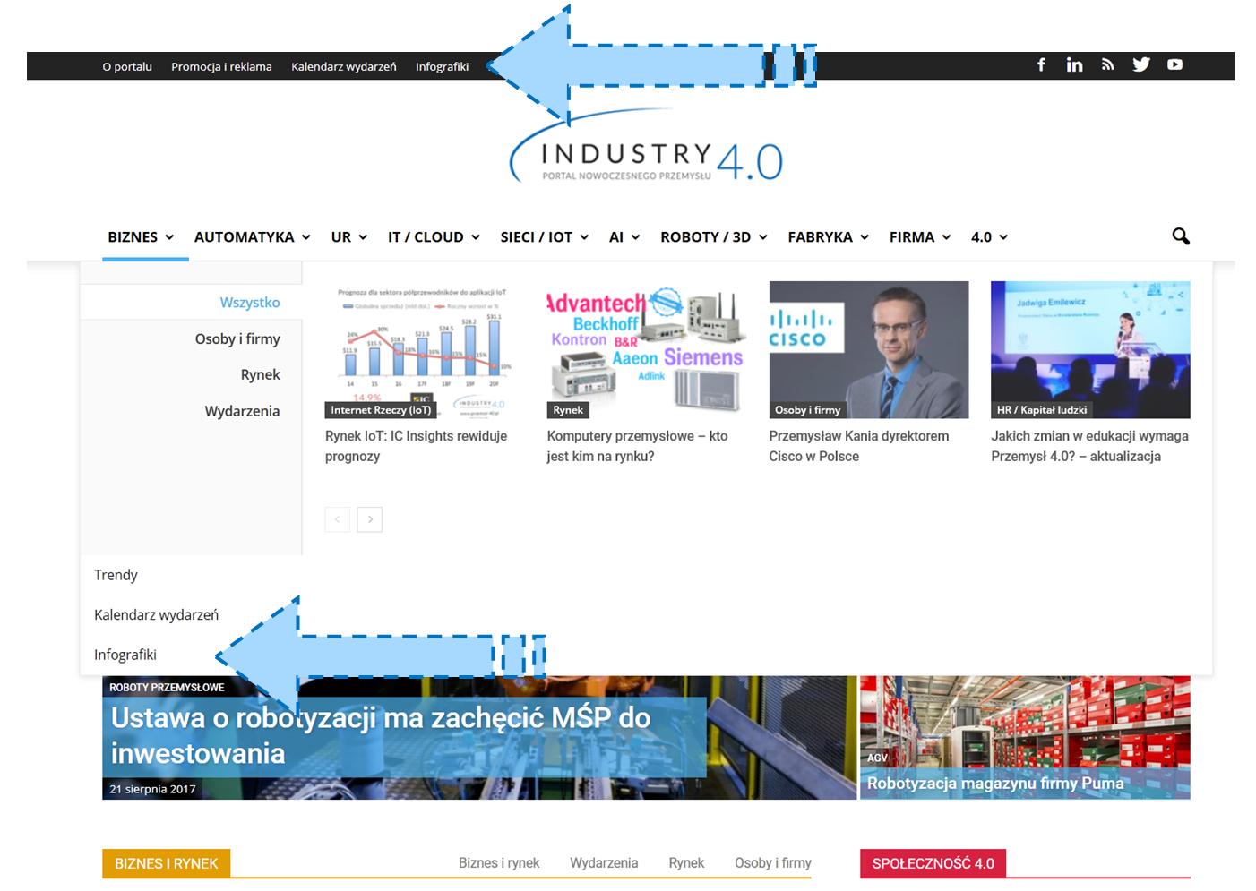 Infografiki przemysł